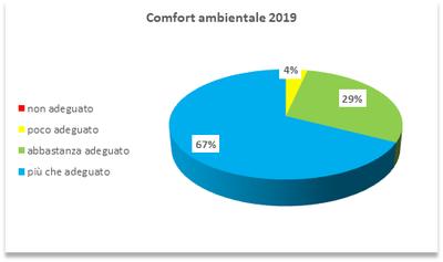 ambiente-2019.png