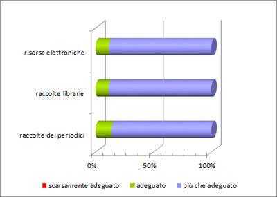 gradimento-raccolte-2015