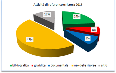 Reference-ricerca-2017.png