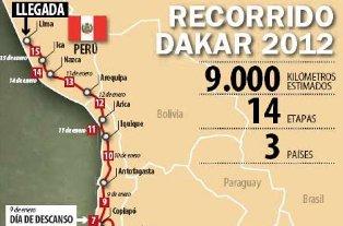 Dakar_2010