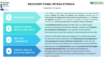 2. Recovery Fund.png