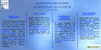 European measures in response to COVID19.png
