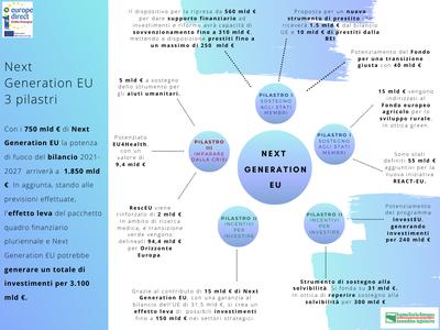 Infografica Next Generation EU.png