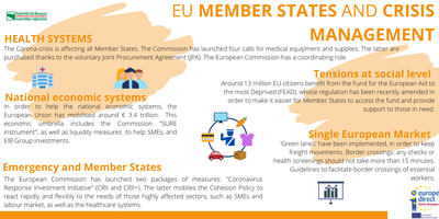 Infographic_EU MEMBER STATES AND CRISIS MANAGEMENT.png