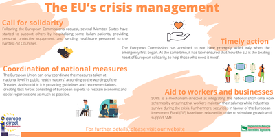Infographic_The EU's crisis management.png
