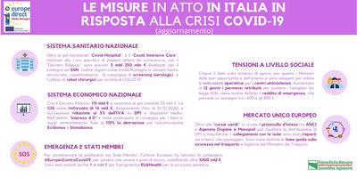 Sito_Le misure in Italia in risposta alla crisi COVID-19 II.png