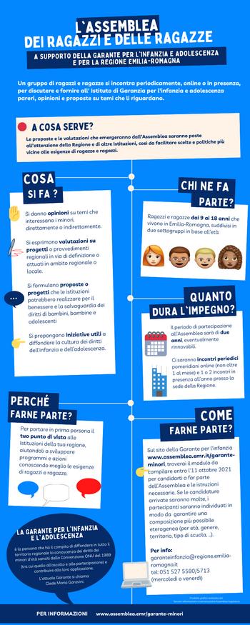 infografica adoelscenti